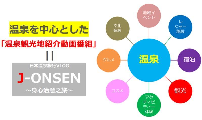 「J-ONSEN」プロジェクトイメージ