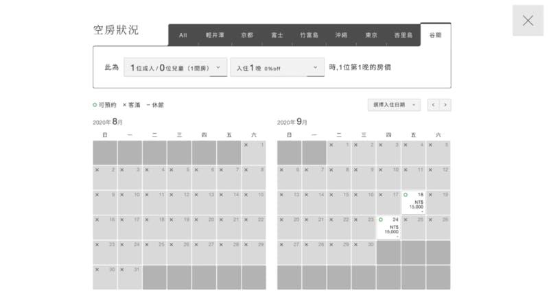 台湾の星のやグーグァンの8月9月の予約状況