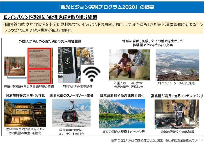観光ビジョン実現プログラム2020:インバウンド促進に向け引き続き取り組む施策