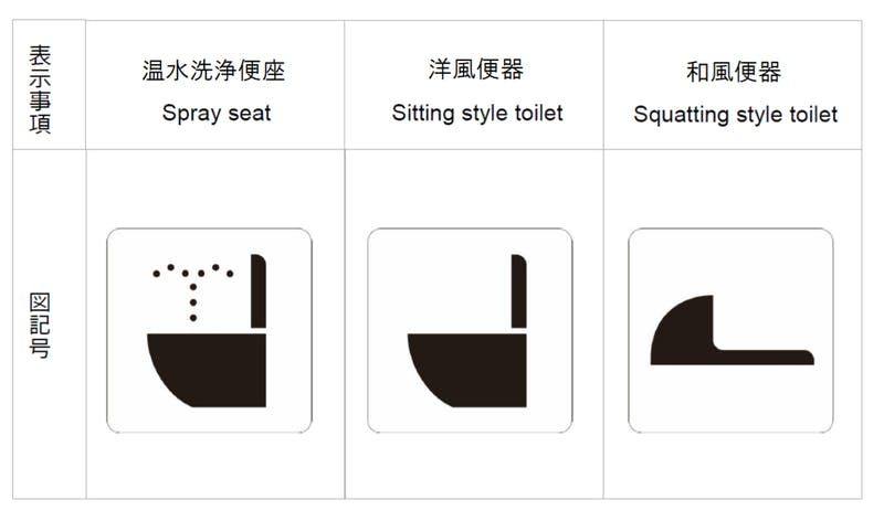 「温水洗浄便座」「洋式トイレ」「和式トイレ」の設置を表すシンボルマークの画像