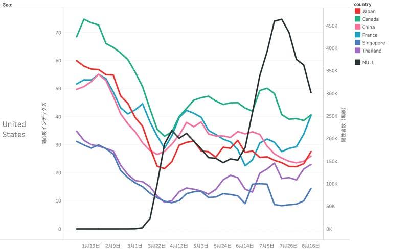 ▲[イギリスにおける新型コロナ陽性者数と旅行への関心度の推移]:Amobee Japan 提供