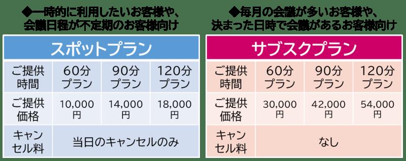 「オンライン会議通訳サービス」の料金プランの画像