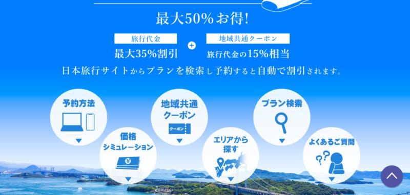 円の中にイラストと文字で旅行商品を選ぶためのメニューが示されている