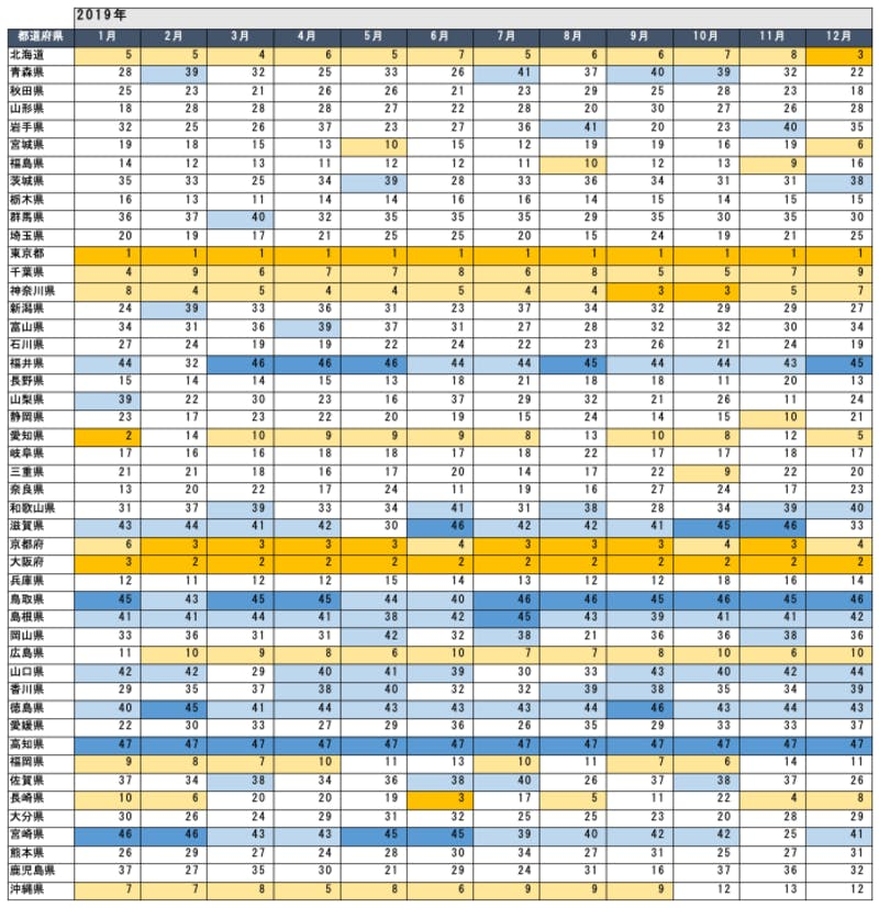 アメリカ市場における都道府県別の年間話題量の推移 ソリッドインテリジェンスプレスリリース