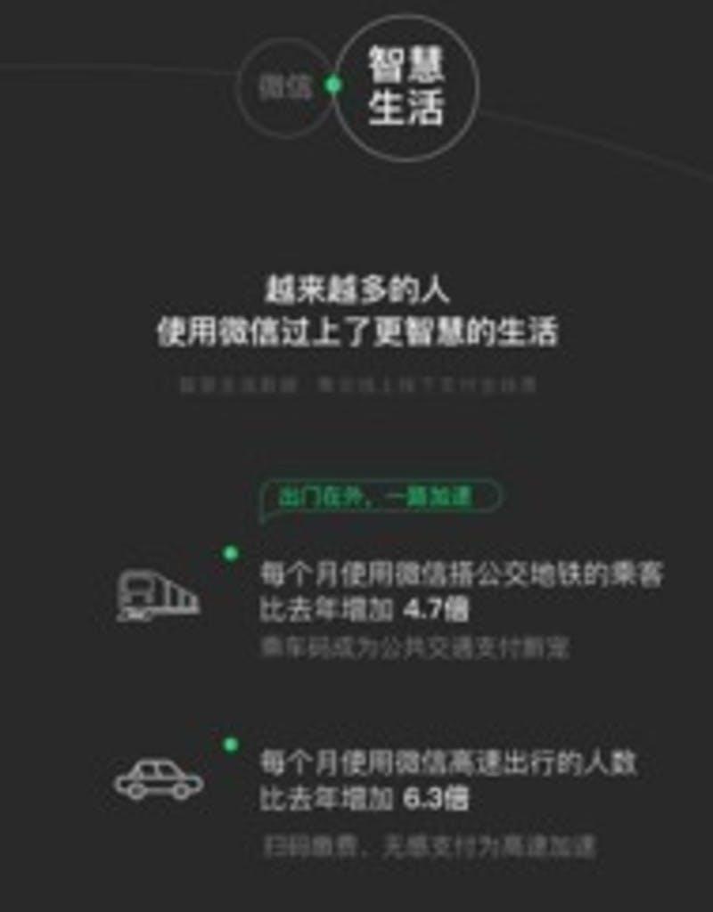 ▲2018年WeChatレポートの一部。スマートライフにおいて欠かせない存在であることがうかがえる。