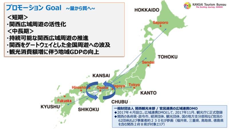 ▲関西観光本部のプロモーションのゴールについて