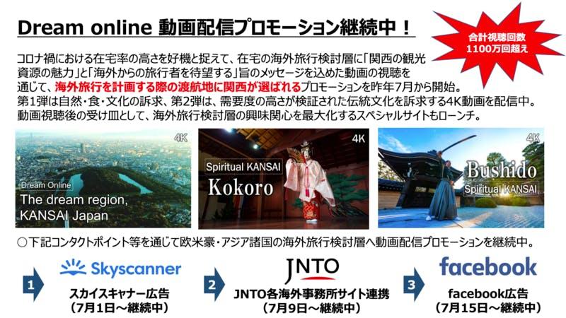 ▲関西観光本部が企画した「Dream online企画」は、第一弾、第二弾を合計して1,100万回以上再生されている。