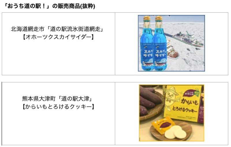 「おうち道の駅!」の販売商品(抜粋)