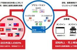 アウンコンサルティング、台湾・香港・韓国の春節における検索動向を調査