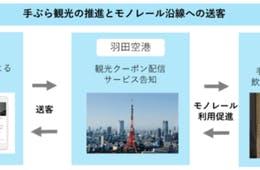東京モノレール、インバウンド向けに「手ぶら観光」実証実験