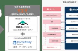 新Webサイト「民泊JAPAN」バケーションレンタルの普及を目指す