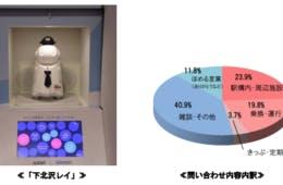 京王電鉄の対話型AI窓口案内ロボ「下北沢レイ」が英語・中国語・韓国語に対応へ
