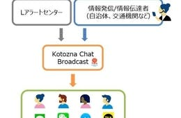 Kotoznaが福岡市で「多言語同時翻訳ツール」による災害避難の実証実験を開始