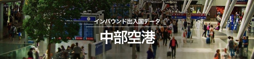 中部空港(セントレア)の出入国外国人数画像